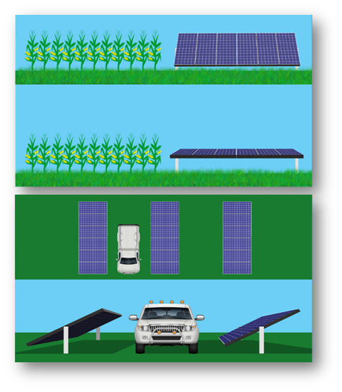 Solar panel size compared to truck